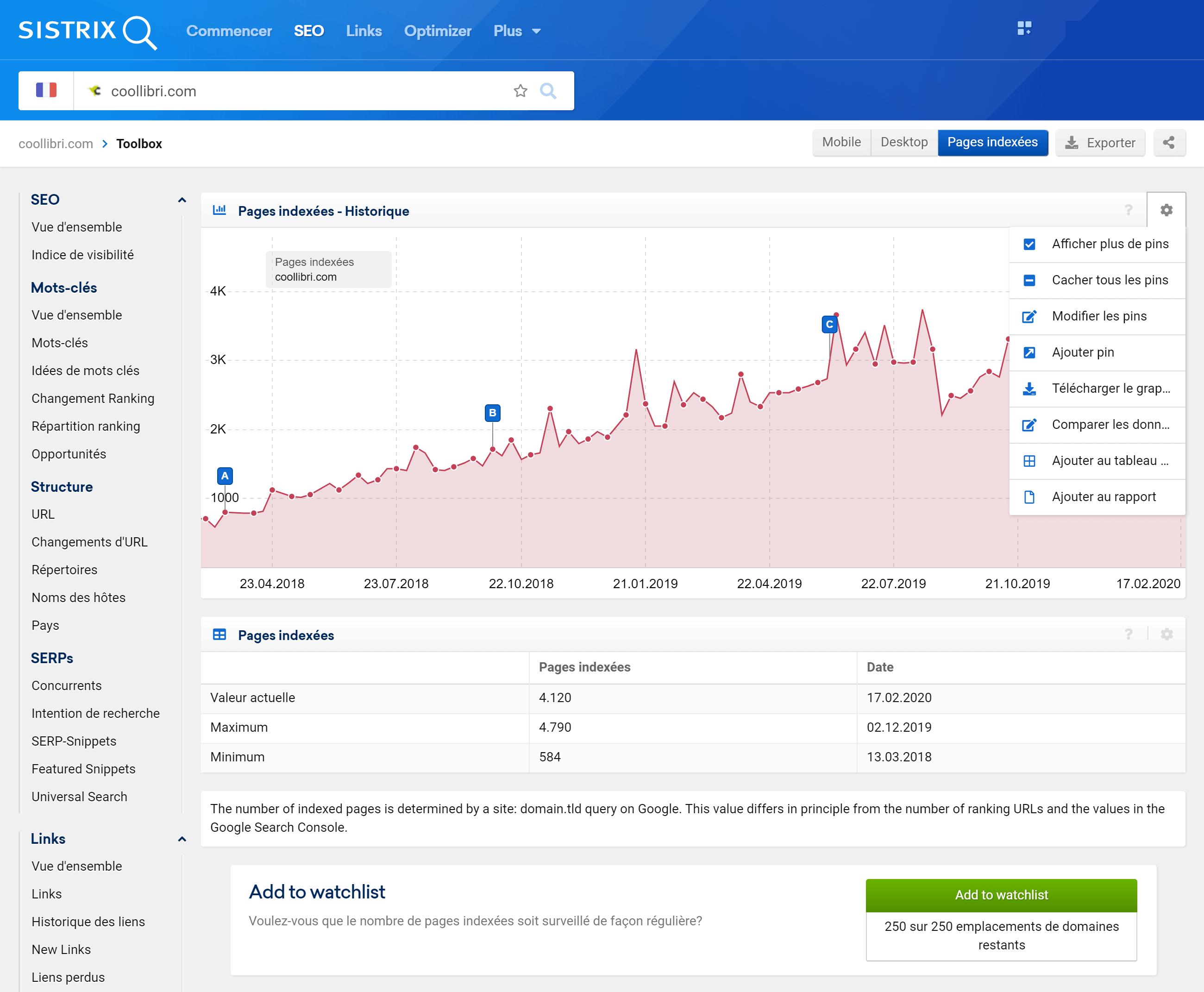 Nombre de pages indexées pour coollibri.com