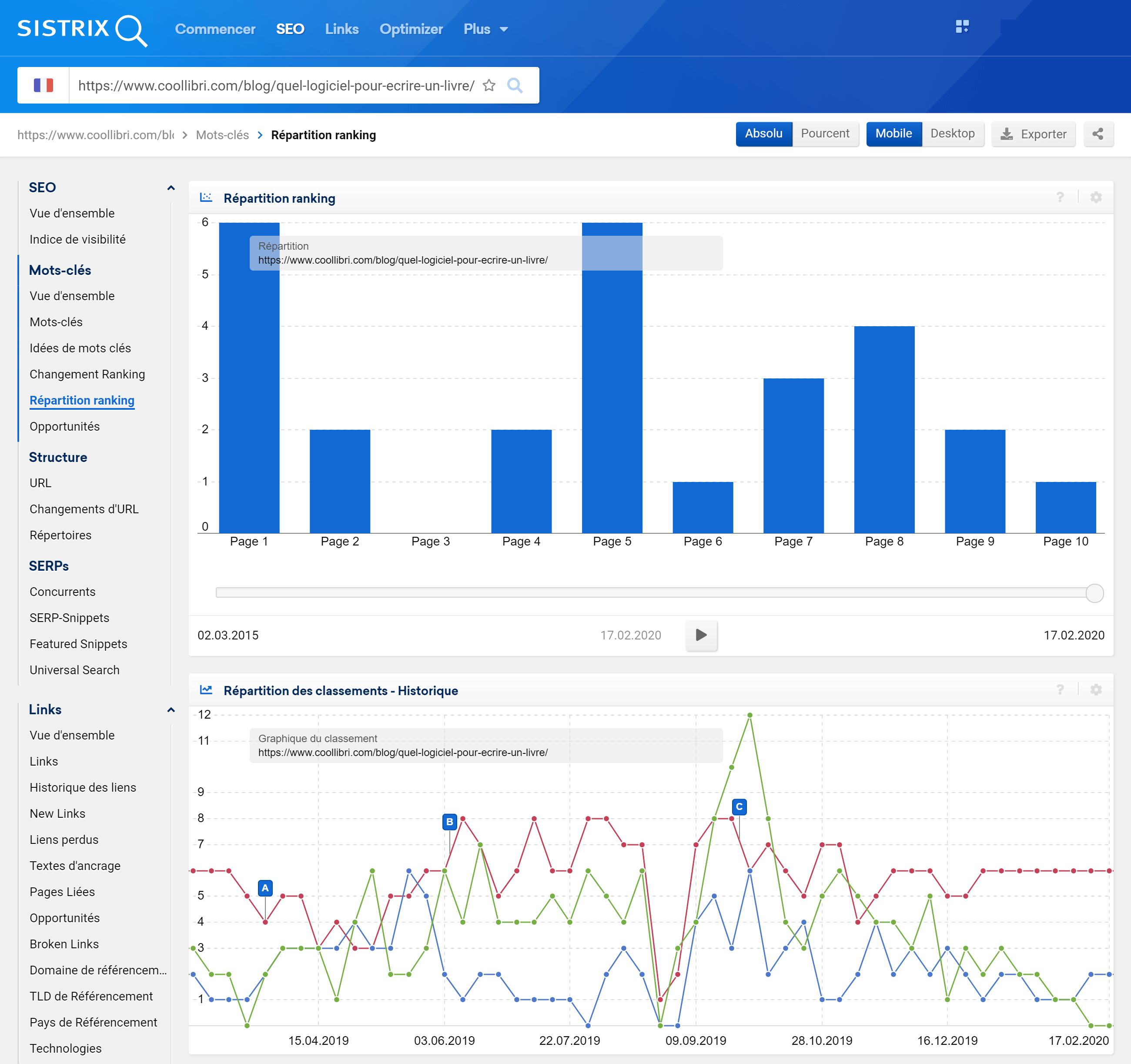 Répartition ranking d'une URL