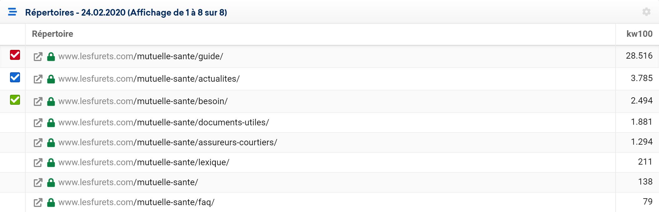 Sous-répertoires du répertoire mutuelle-santé de lesfurets.com