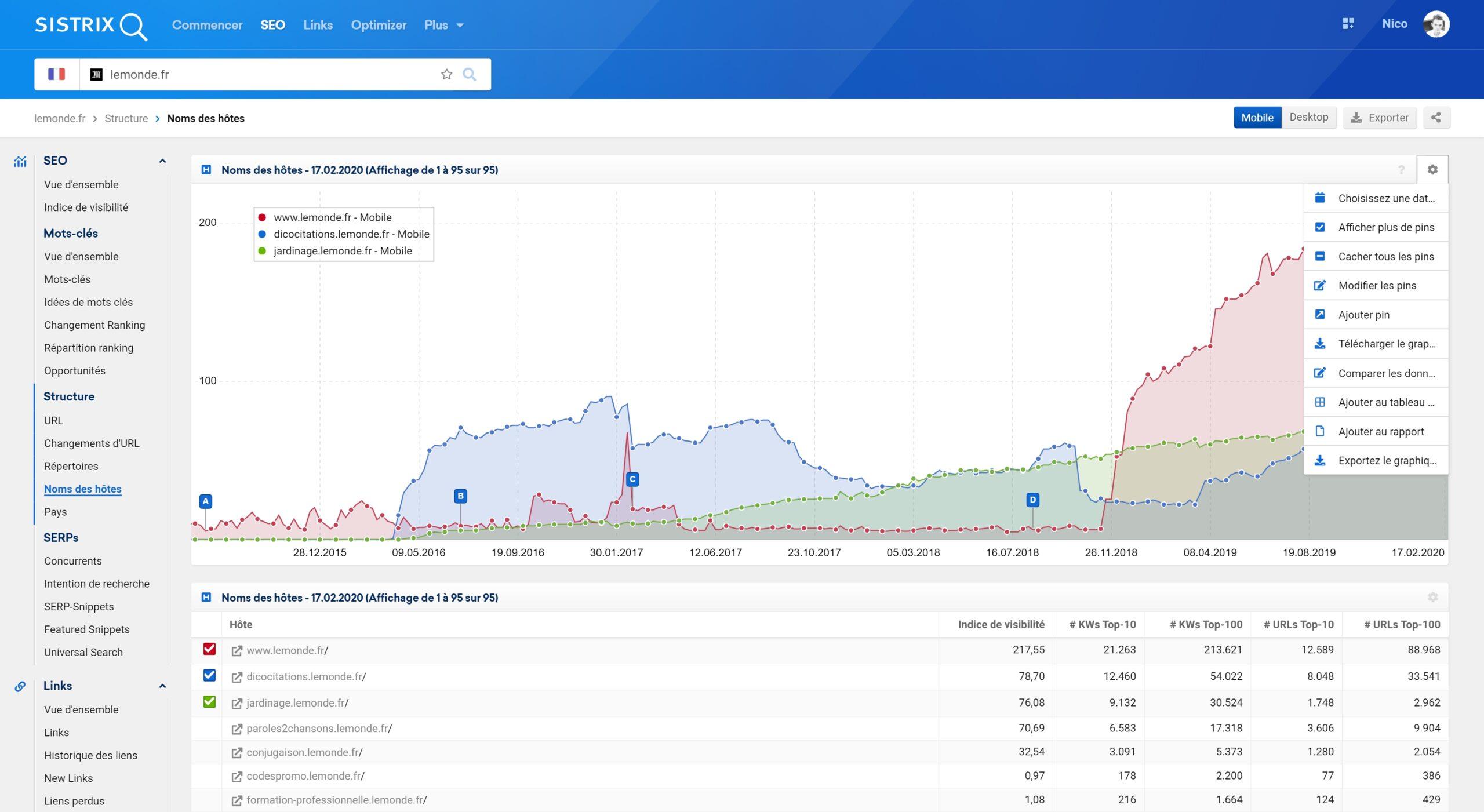détail et comparaison des sous-domaines avec SISTRIX : l'exemple du site lemonde.fr