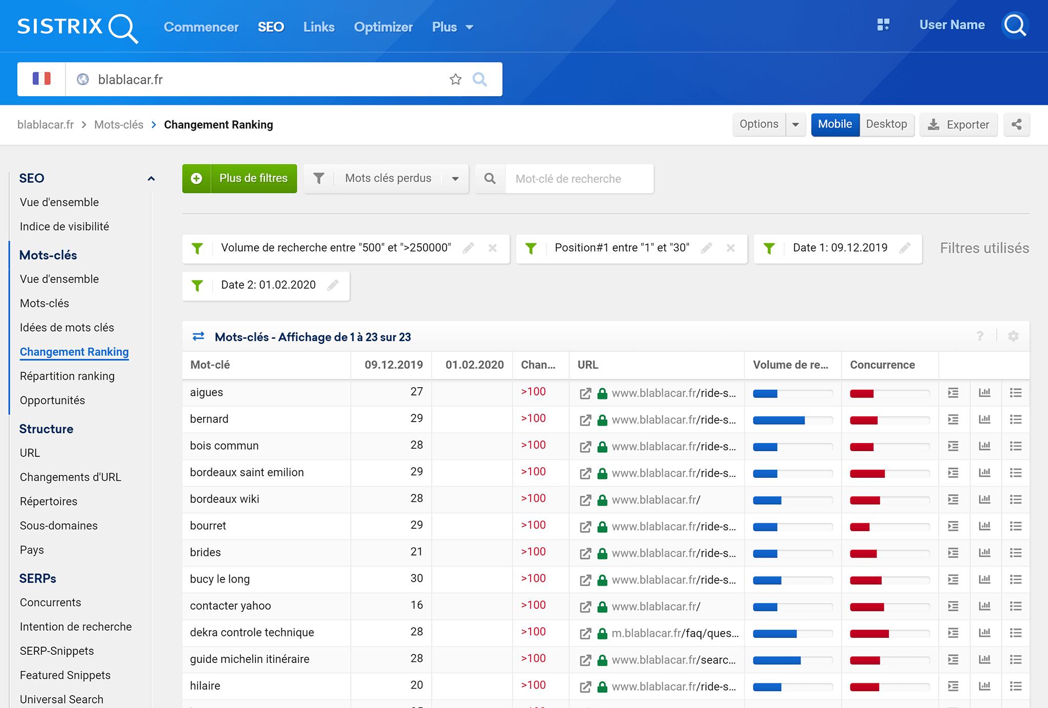Analyse perte de rankings blablacar.fr