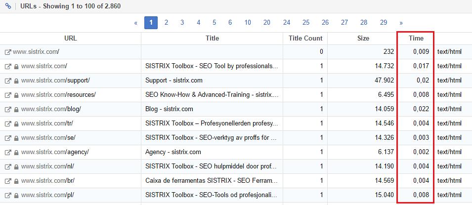 L'Optimizer SISTRIX mesure la vitesse de chargement correspondant à chaque adresse URL, on peut donc savoir précisément ce qu'on doit optimiser